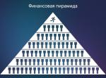 Мошенничество на финансовом рынке: «финансовые пирамиды»